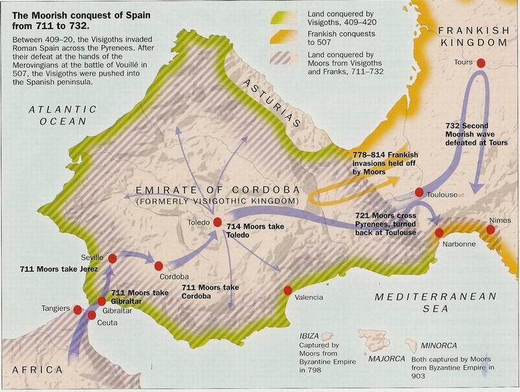 America, Spanish conquest